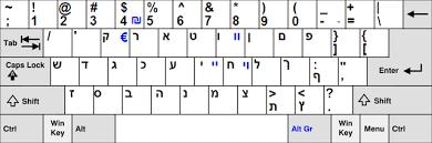 Hebrew Keyboard Wikipedia