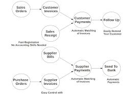 Edit Resume Odoo Editce Template Templates Professional Edit Invoice Resume