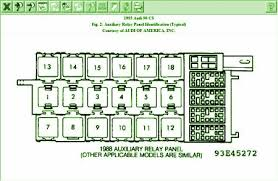 fuse layoutcar wiring diagram page 56 1994 audi 90 auxiliary relay modificaion fuse box diagram