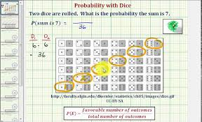 Sum Of 2 Dice Chart Ex Find The Probability Of A Sum Of 7 Using Two Dice