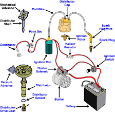 accel hei distributor wiring diagram accel wiring diagrams description accel hei distributor wiring diagram