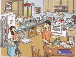 kitchen furniture names. Kitchen Utensils Names Furniture I