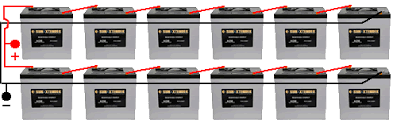 solar design tools series & parallel battery wiring Solar Battery Wiring by wiring 2 groups of 6 series connected batteries in parallel, you can double the current (amphour capacity) and maintain the voltage at 12 volts solar battery wiring diagram