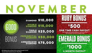 it works diamond bonus distributor bonuses