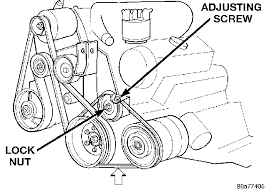 altima fuel problems wiring diagram for car engine 2008 dodge sprinter engine diagram on 2005 altima fuel problems