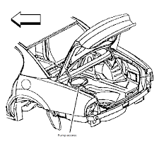1991 buick lesabre fuse box diagram in addition p 0900c1528004aa2b moreover p 0900c1528008bf26 moreover 95 buick