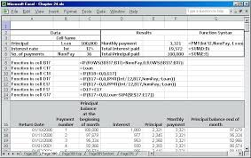 Amortization Table Excel Template Loan Repayment Schedule Excel