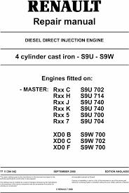 renault diesel engine s9u s9w workshop service repair manual down pay for renault diesel engine s9u s9w workshop service repair manual