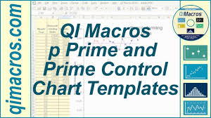 P Prime And U Prime Control Chart Templates In Excel