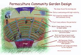 Basic Permaculture Design Permaculture Community Garden Design Permaculture Visions