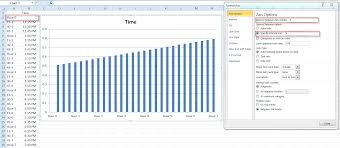C Chart Axis Label Interval Excel Chart Interval Unit For Hours Excel Dashboard Templates