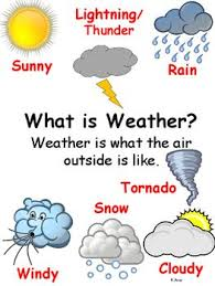Weather Anchor Chart This Is A Weather Anchor Chart That Can Be Used In Science