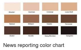 Just For Men Color Chart