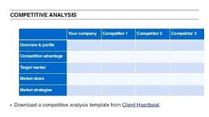 Lists Of Competitors Going Down Y Axis Ux Competitive Analysis ...