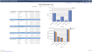 Microsoft Office Reports Ironside Tech Tip Working With Ibm Cognos Bi And Microsoft