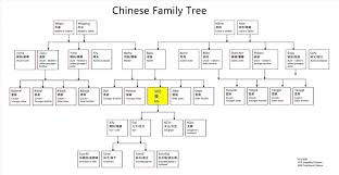 U Template 008 Family Tree Diagram Template Microsoft Word Templates Excel Rich