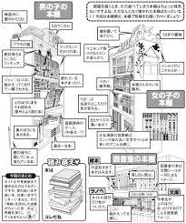 超級背景講座maedaxの背景萌え本棚編 イラストマンガ描き