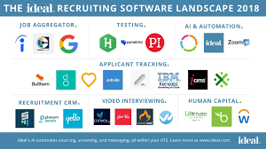 The 29 Top Recruiting Software Tools Of 2018 Ideal