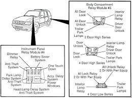 2002 ford explorer sport trac fuse box 2007 location layout diagram full size of 2003 ford explorer sport fuse box diagram 2001 trac 2013 panel wire data