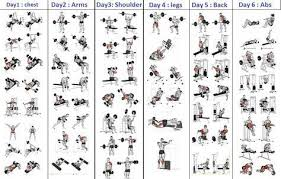 5 Day Workout Chart Top 5 Day Workout Routine For Man All Bodybuilding Com