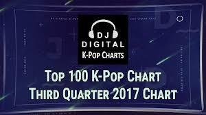 Top 100 K Pop Songs Chart Third Quarter 2017 Chart July