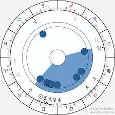 Wendy O Williams Birth Chart Horoscope Date Of Birth Astro