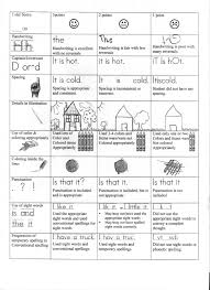 Handwriting Progression Chart Kindergarten Writing Journal Rubric Pdf Good Examples Of