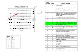 2002 ford super duty fuse diagram f 350 box f250 layout basic wiring 2002 f350 diesel fuse panel diagram at 2002 F350 Fuse Box Diagram