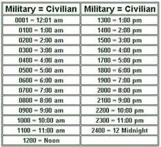Military Time Chart Education 24 Hour Clock Army Times