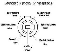 rv trailer light plug wiring diagram images light rv trailer plug wiring diagram light get