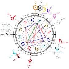 Astrology And Natal Chart Of Kelsey Grammer Born On 1955 02 21