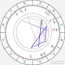 Diana Astrology Chart Diana Weston Birth Chart Horoscope Date Of Birth Astro