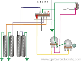 5 wire humbucker wiring diagrams wiring diagram \u2022 PRS 513 Wiring Schematic craig s giutar tech resource wiring diagrams rh guitartechcraig com seymour duncan humbucker wiring diagrams 2wire