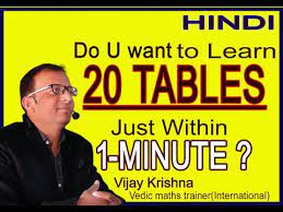 vedic maths tricks in hindi you