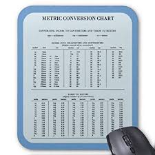 Metric Meter Conversion Chart Amazon Com Metric Conversion Chart By Janz Mouse Pad