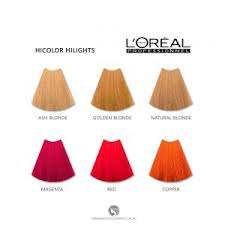 Wella Color Charm Permanent Liquid Hair Color 3nw Dark