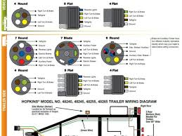 trailer wiring diagram 7 pin trailer plug wiring diagram and in 7 way trailer wiring diagram trailer plug wiring diagram and in 7 pin wiring diagram download by size handphone