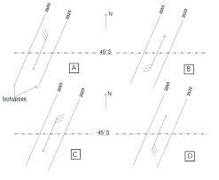 Wind Direction Chart Index Atpl Campus