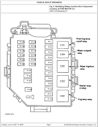 ford mustang fuse box wiring diagrams