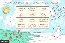 Spanish Date Chart Months Of The Year In Spanish