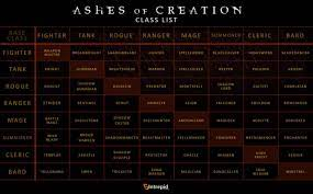 Creation - Introducing the Class System ...