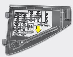 kia rondo fuse box diagram kia wiring diagrams