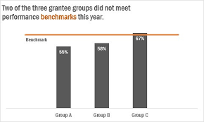 Adding A Benchmark Line To A Graph