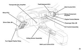 2014 ford fusion wiring diagram 2014 image wiring 2015 ford fusion fuse diagram 2015 auto wiring diagram schematic on 2014 ford fusion wiring diagram