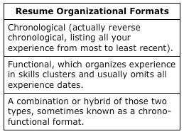 what is on a resumes frequently asked questions about resumes resume faq livecareer
