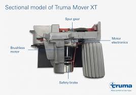 mover xt schnittmodell