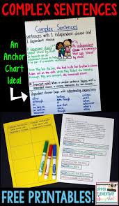 Complex Sentence Anchor Chart Exploring Complex Sentences Upper Elementary Snapshots