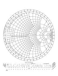 Smith Chart Hd Smith Chart Template Free Download
