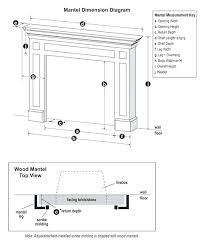 gas fireplace dimensions standard fireplace mantel return depth ilration standard gas fireplace dimensions