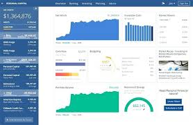 Free Household Budgeting Software Best Free Budget Templates Spreadsheets Budgeting Software